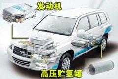 分类五:燃料电池汽车