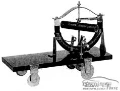 电动汽车的初期发明(1830~1