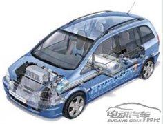 电动汽车技术的发展趋势与前景
