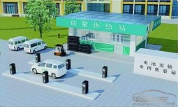 国家发布电动汽车充电四项标准