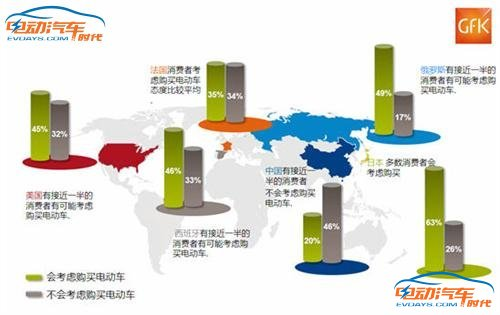 能源的汽车产业结构