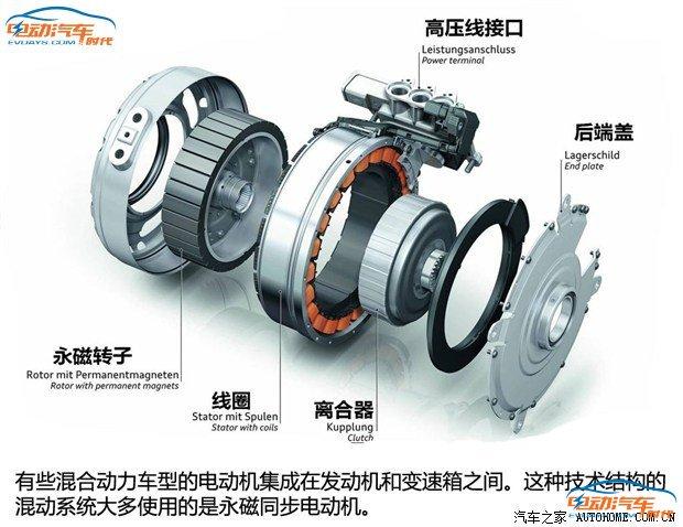 从技术优势来看,永磁同步电动机应该成为高端电动车必用的一个类型,但事情也没有这么绝对,特斯拉MODEL S使用的则是上面介绍的异步电动机类型,尽管在重量和体积方面,异步电动机并不占优势,但其转速范围广泛以及高达20000rpm左右的峰值转速即使不匹配二级差速器也能够满足该级别车型高速巡航的转速需求,至于重量对续航里程的影响,高能量密度的18650电池能够掩盖电机重量的劣势。此外,异步电机稳定性优秀也是特斯拉选择其的重要原因。   - 开关磁阻电动机   开关磁阻电动机是一个很具发展潜力的电动机,在