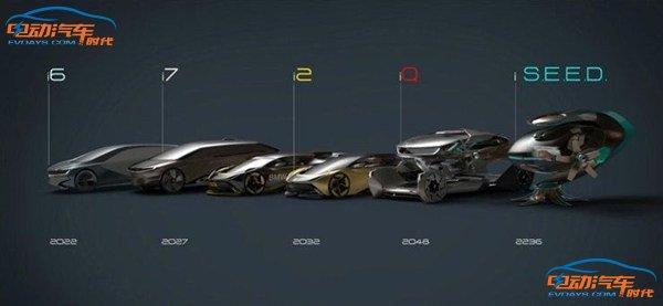 BMW i2, i6, i7, iQ渲染图