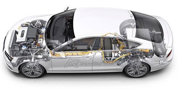 除了基本的结构之外,燃料电池堆栈还需要一个涡轮