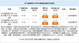 北京:北汽E150EV钜惠13.4万元 现车销售