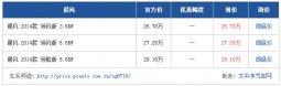 郑州:启辰晨风购车享9.5万补贴 少量现车
