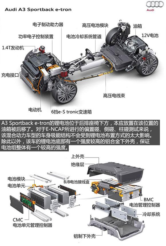 新能源车安全吗? E-NCAP测试结果解读