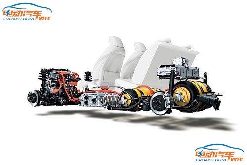 燃料电池版车型_电动汽车