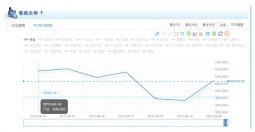 汽车行业舆情分析报告(4.14-4.20)