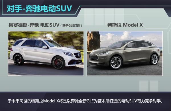 特斯拉作为纯电动汽车制造商,也已宣布推出旗下首款电动SUV车型高清图片