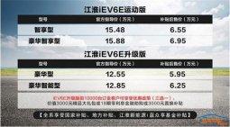 江淮iEV6E双星闪耀联袂上市, 补贴后5.95万起