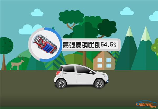 江淮iev6e运动版 (5).png