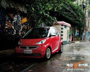 奔驰Smart ForTwo红色